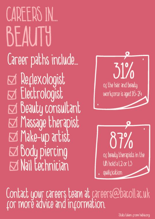 Beauty Careers