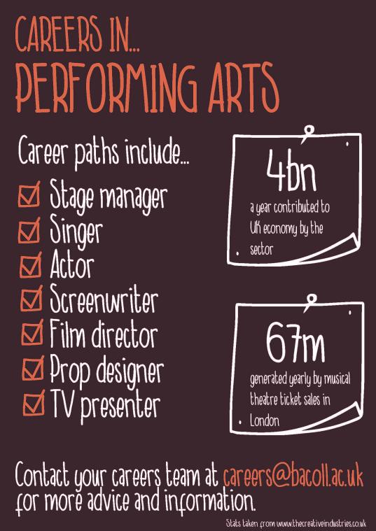 Careers PA