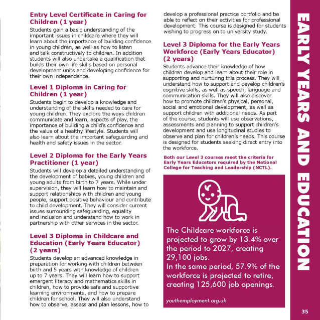 Childcare page
