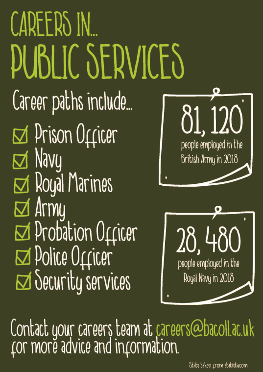 Public Services Careers